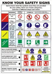 SAFETY SIGN AND SAFE ... from Gulf Safety Equips Trading Llc Dubai, UNITED ARAB EMIRATES