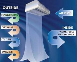 AIR CURTAINS - INDUS ...