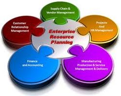 ERP Solution in UAE