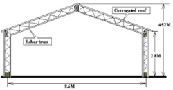 TRUSS STRUCTURE SHAD ...