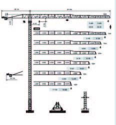 Dubai ower Crane - Yongmao Tower Crane STT 753 from House Of Equipment Llc  Dubai,