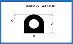 EXTRUDED FENDER SUPP ...
