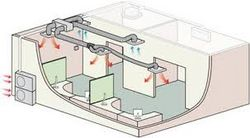 HVAC SYSTEMS IN UAE