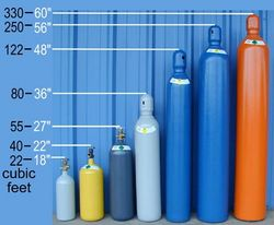OXYGEN GAS SUPPLIERS ...