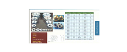 Hex Nut suppliers in Qatar from Aerodynamic Trading Contracting & Services  Doha,