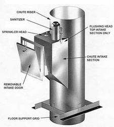 GARBAGE CHUTE SYSTEM ... from Hmi Building Material Trading Dubai, UNITED ARAB EMIRATES
